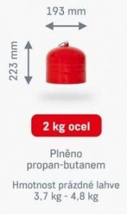 Propan - Butan